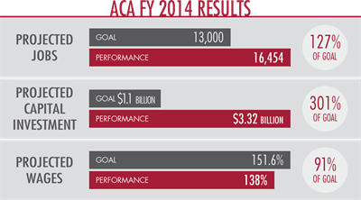 Fy2014results